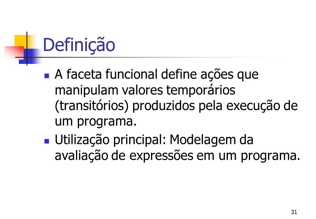 Definição A faceta funcional define ações que manipulam valores temporários (transitórios) produzidos pela execução de um programa.