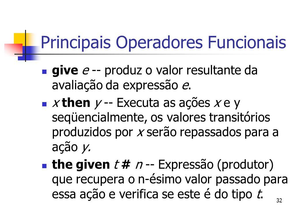 Principais Operadores Funcionais