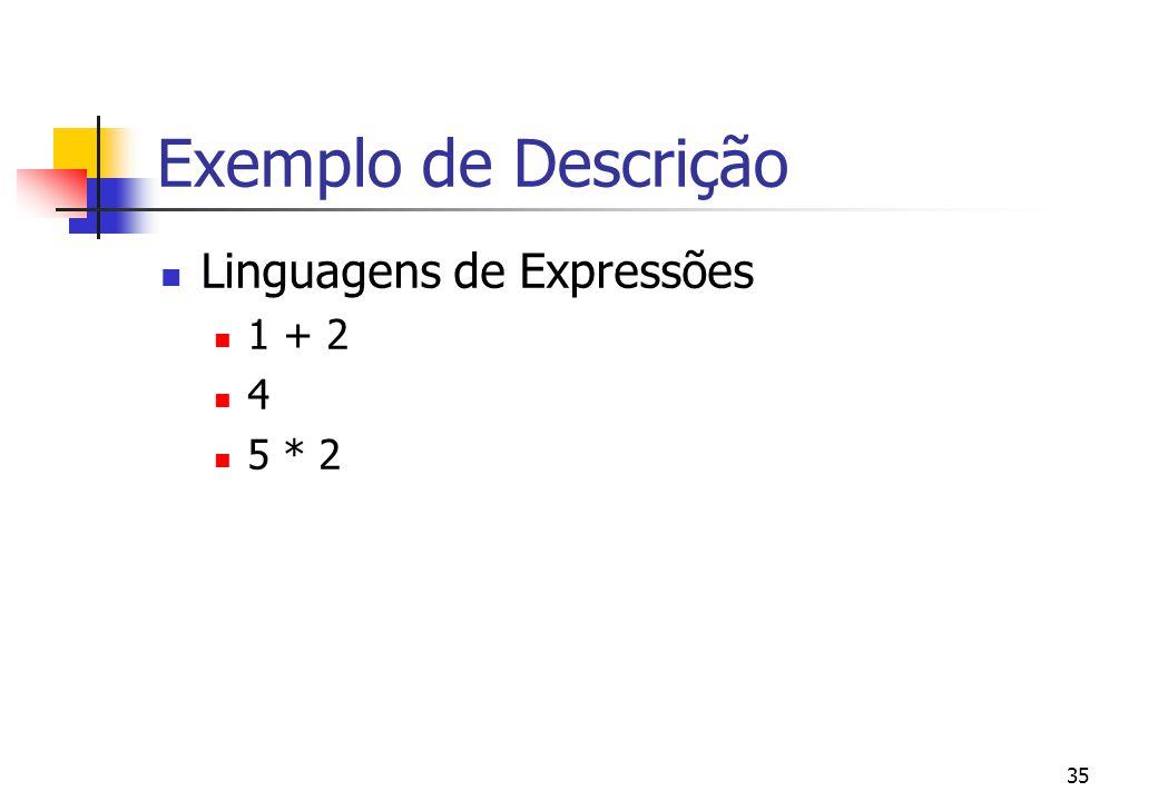 Exemplo de Descrição Linguagens de Expressões 1 + 2 4 5 * 2