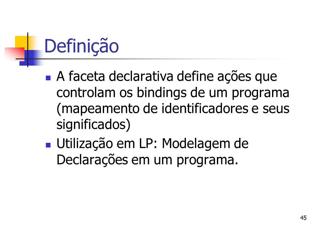 Definição A faceta declarativa define ações que controlam os bindings de um programa (mapeamento de identificadores e seus significados)