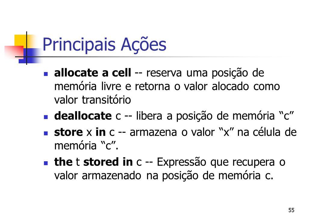 Principais Ações allocate a cell -- reserva uma posição de memória livre e retorna o valor alocado como valor transitório.
