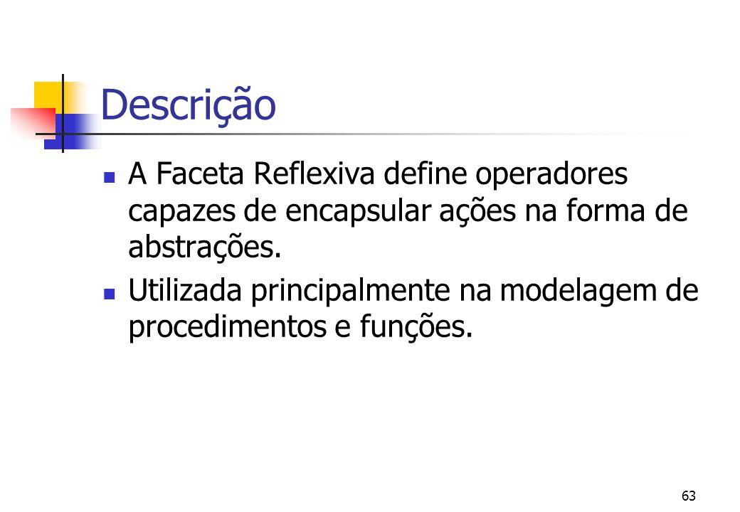 Descrição A Faceta Reflexiva define operadores capazes de encapsular ações na forma de abstrações.
