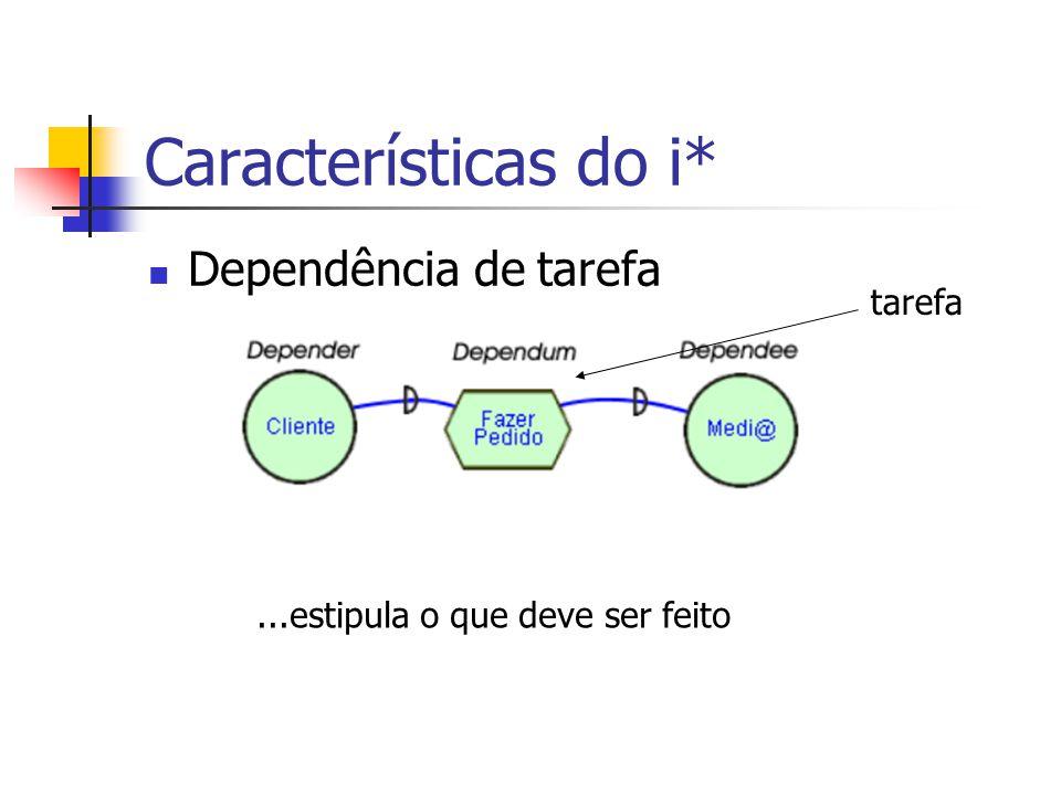 Características do i* Dependência de tarefa tarefa