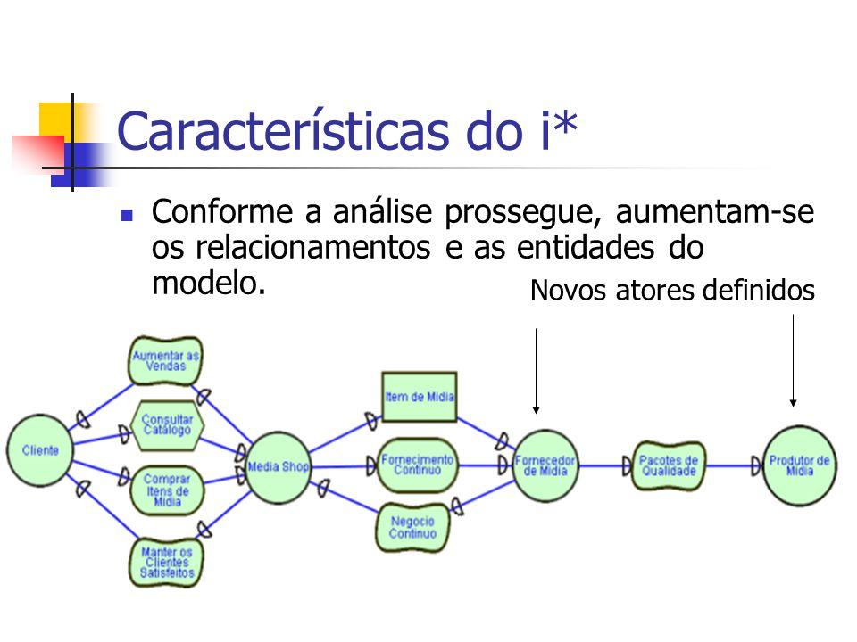 Características do i* Conforme a análise prossegue, aumentam-se os relacionamentos e as entidades do modelo.