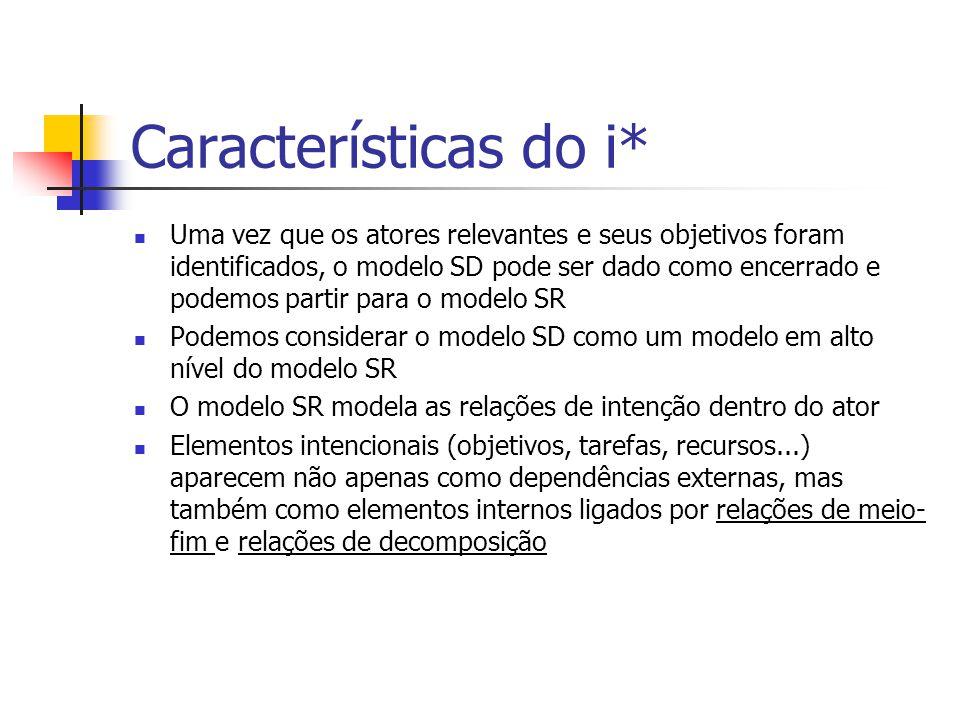 Características do i*