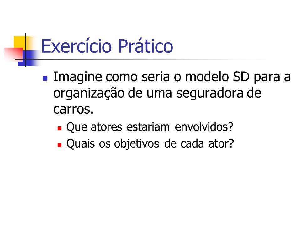 Exercício Prático Imagine como seria o modelo SD para a organização de uma seguradora de carros. Que atores estariam envolvidos