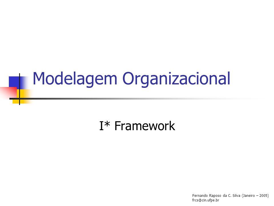 Modelagem Organizacional