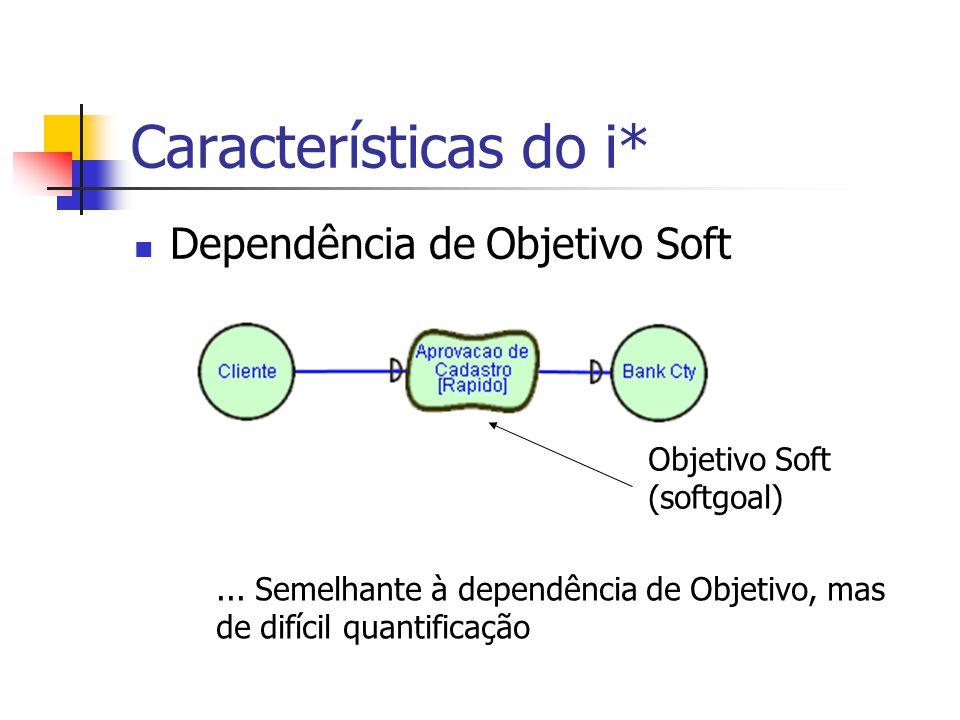 Características do i* Dependência de Objetivo Soft Objetivo Soft