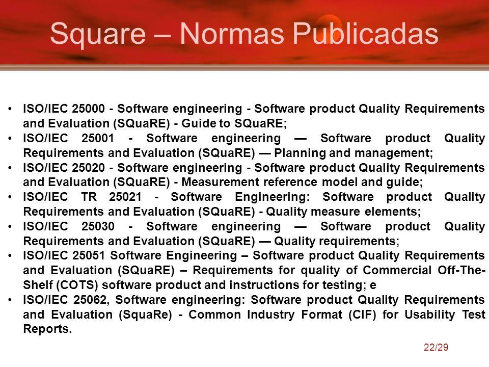 Square – Normas Publicadas