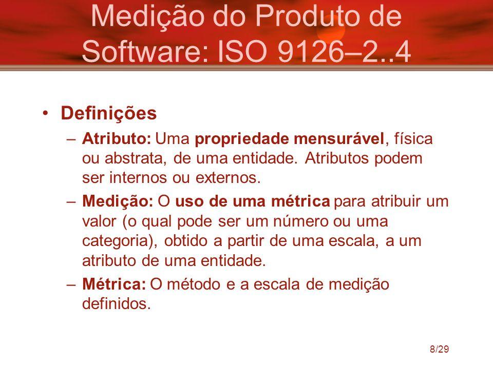 Medição do Produto de Software: ISO 9126–2..4