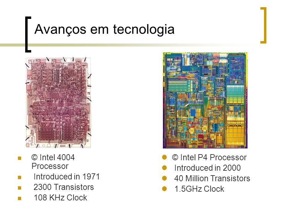 Avanços em tecnologia © Intel 4004 Processor Introduced in 1971