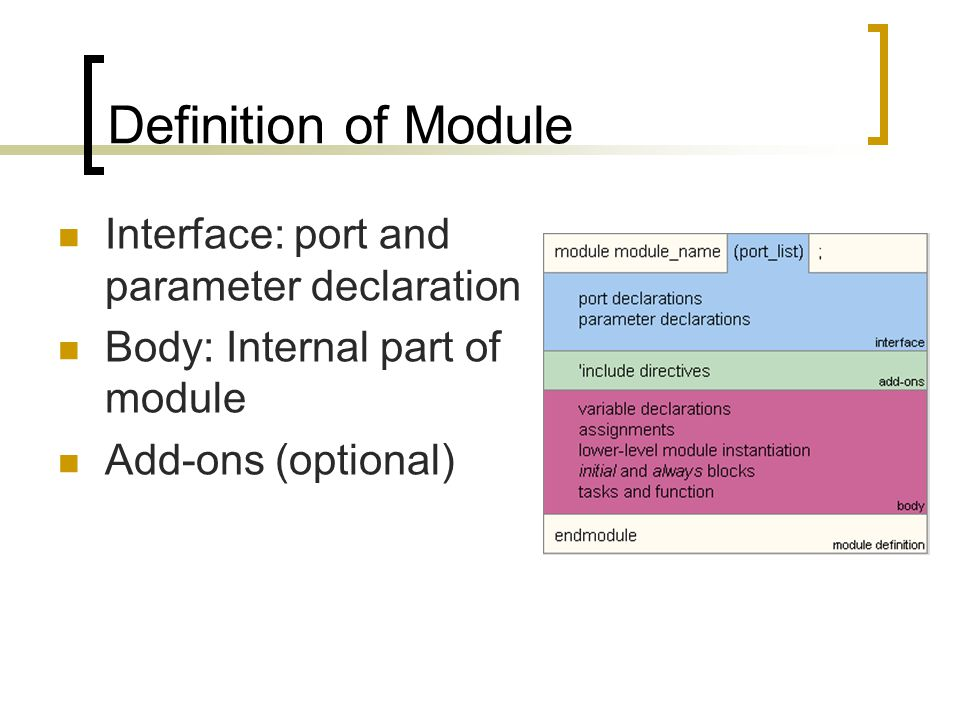 Definition of Module Interface: port and parameter declaration