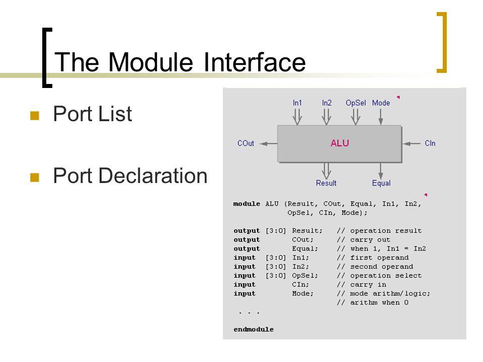 The Module Interface Port List Port Declaration