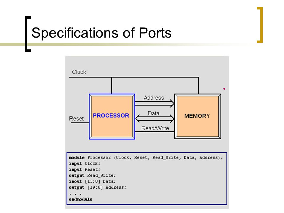 Specifications of Ports