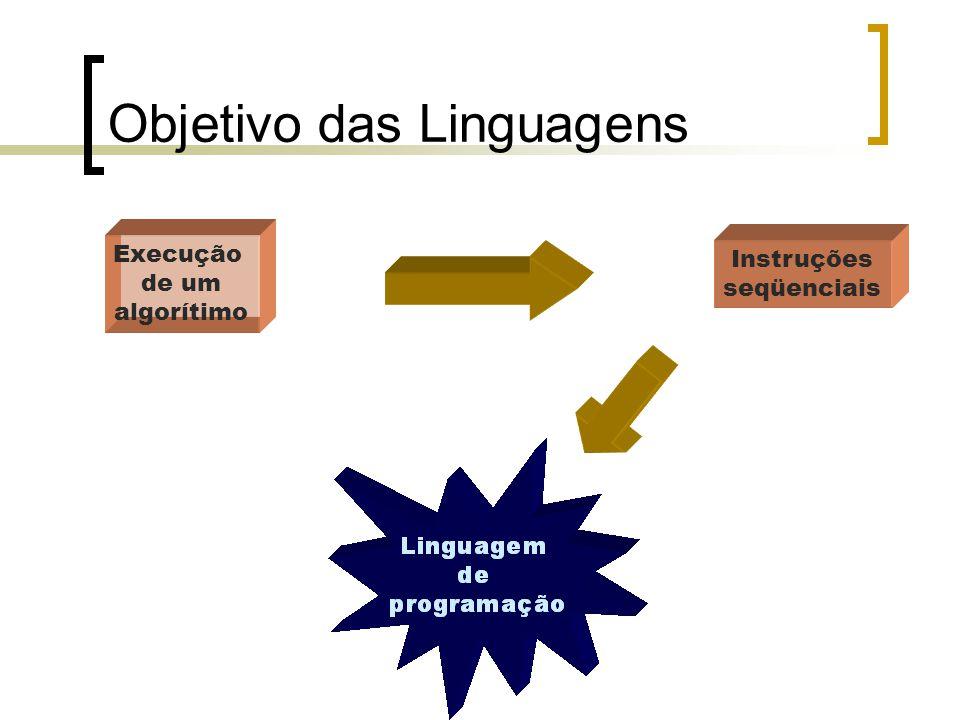 Objetivo das Linguagens