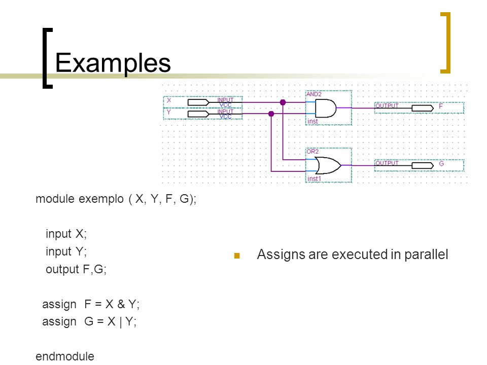 Examples Assigns are executed in parallel
