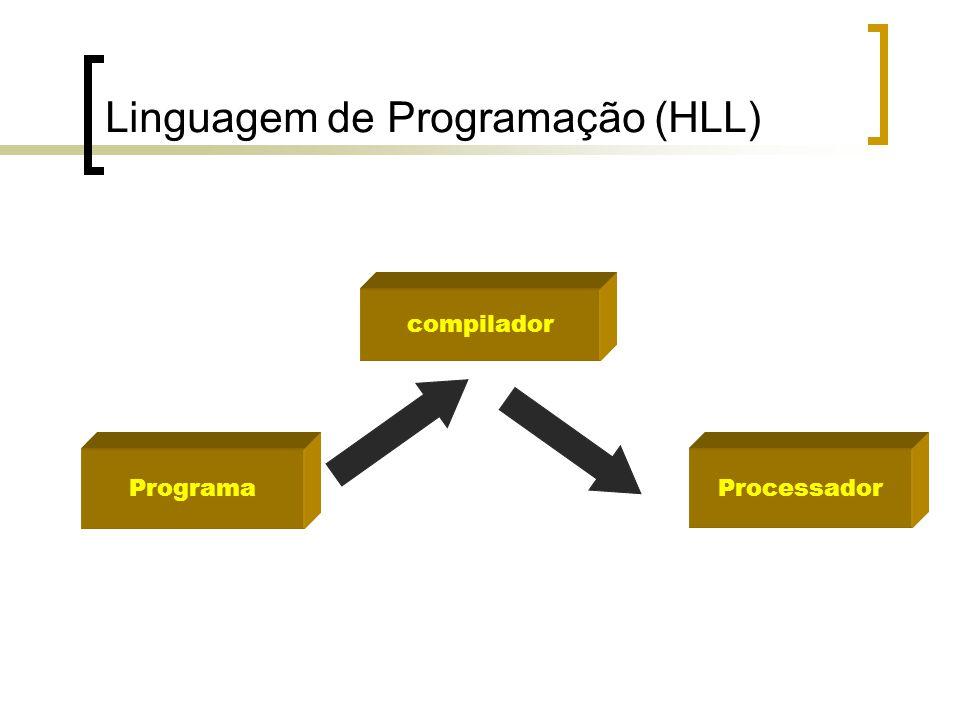 Linguagem de Programação (HLL)