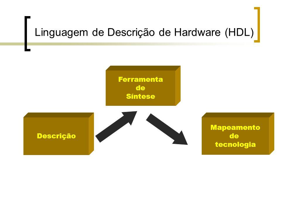 Linguagem de Descrição de Hardware (HDL)