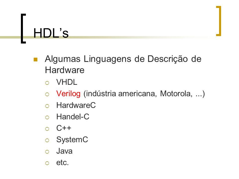 HDL's Algumas Linguagens de Descrição de Hardware VHDL