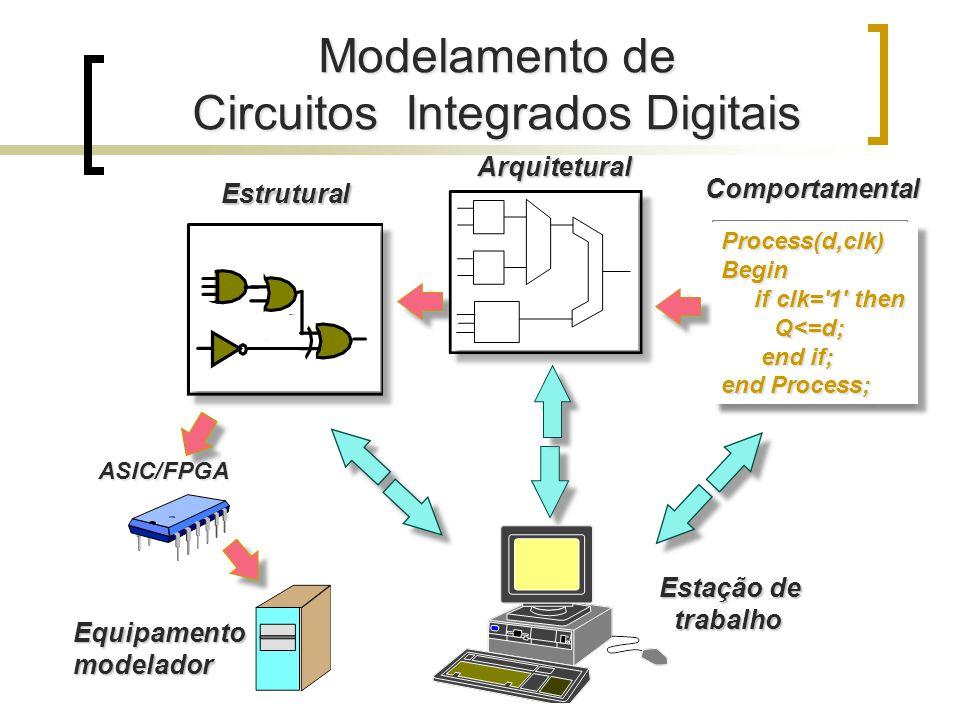 Circuitos Integrados Digitais