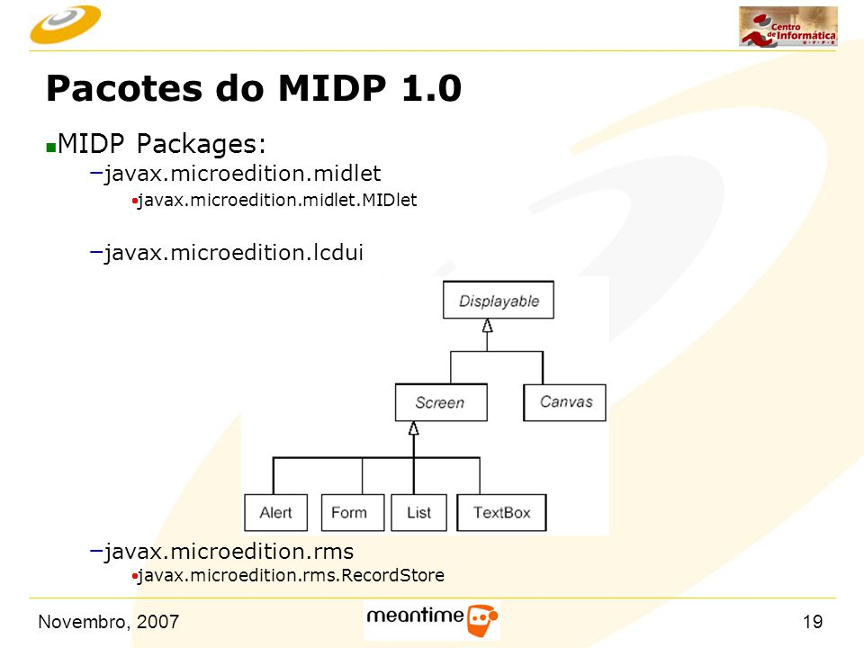Pacotes do MIDP 1.0 MIDP Packages: javax.microedition.midlet