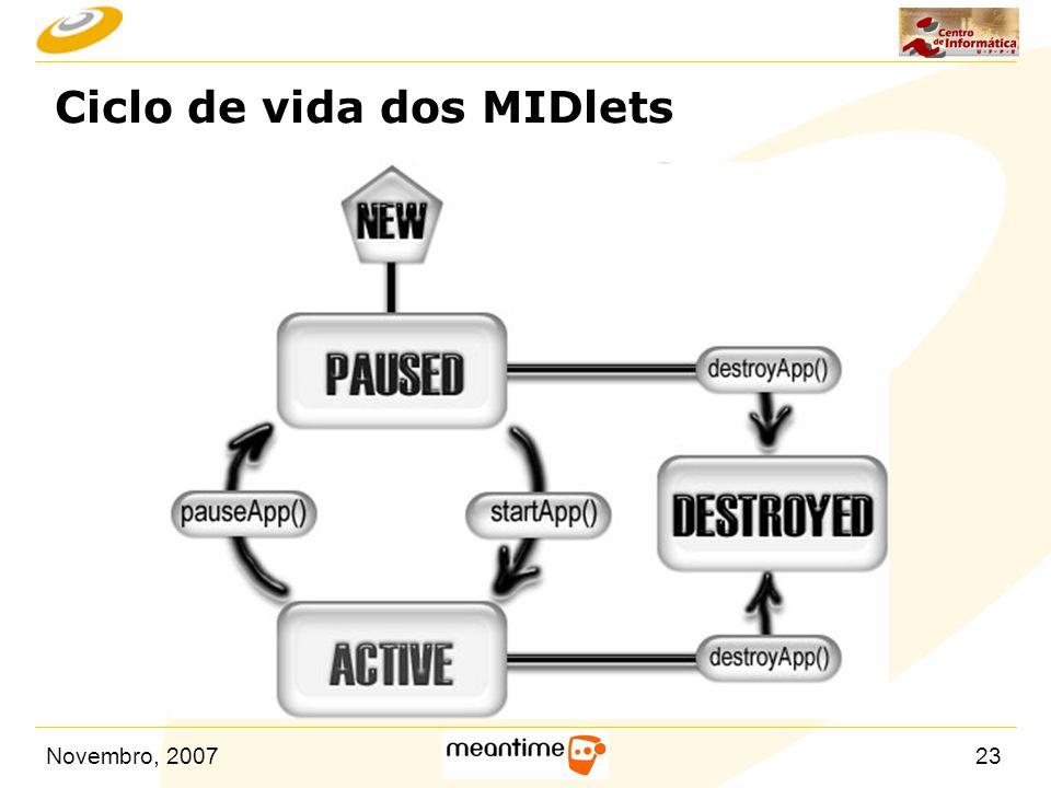 Ciclo de vida dos MIDlets