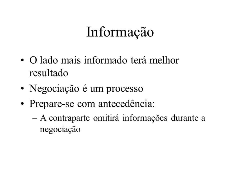 Informação O lado mais informado terá melhor resultado
