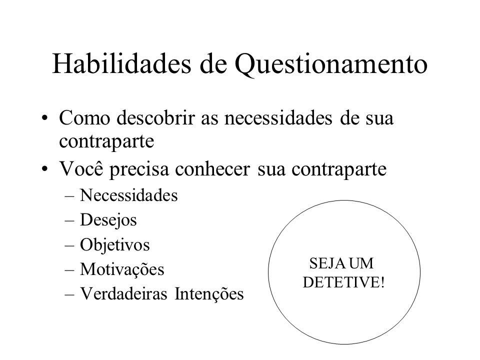 Habilidades de Questionamento