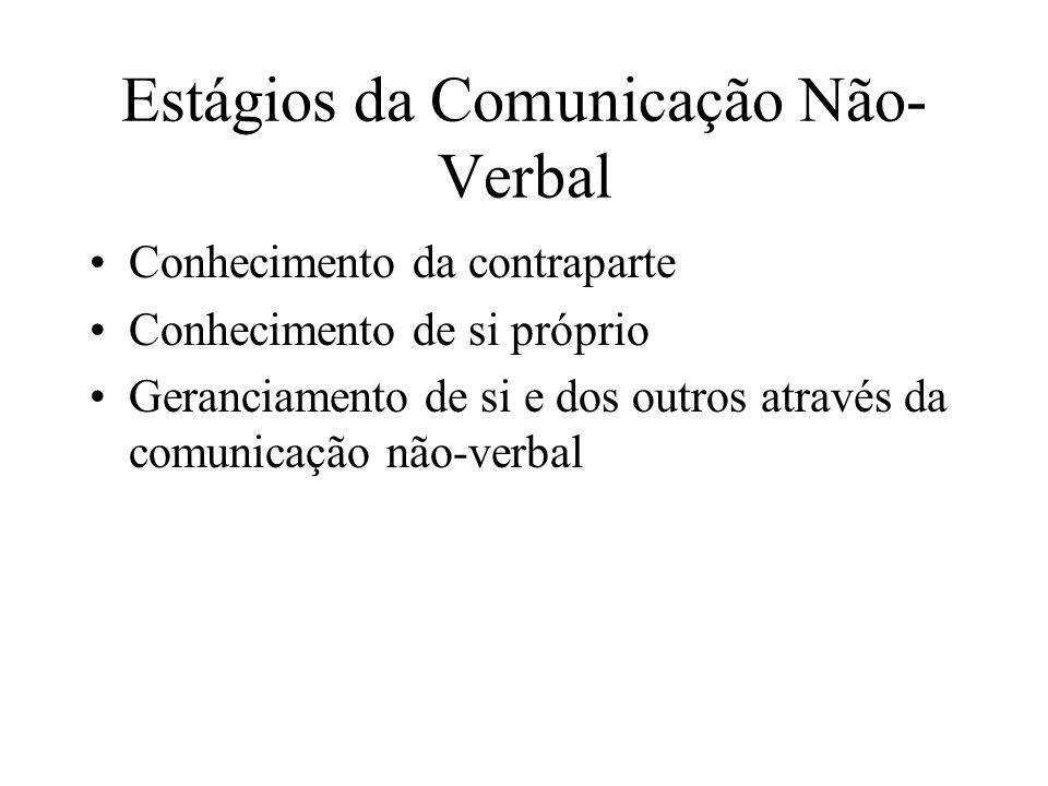 Estágios da Comunicação Não-Verbal