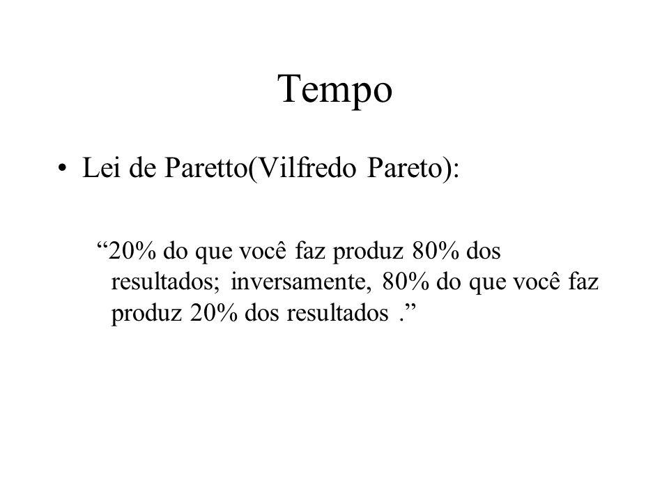 Tempo Lei de Paretto(Vilfredo Pareto):