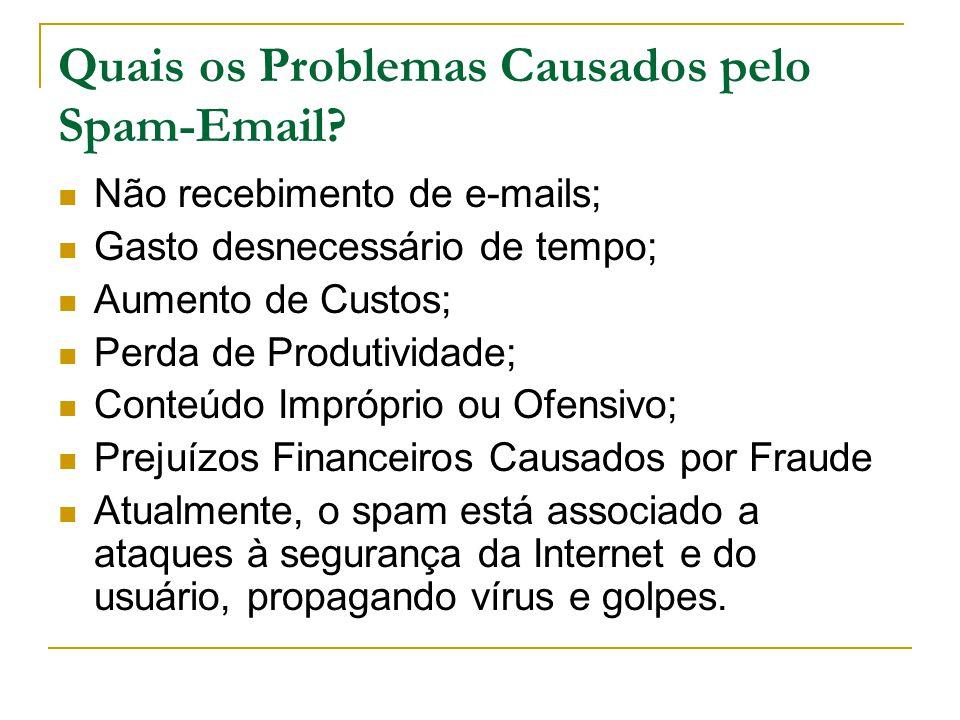 Quais os Problemas Causados pelo Spam-Email