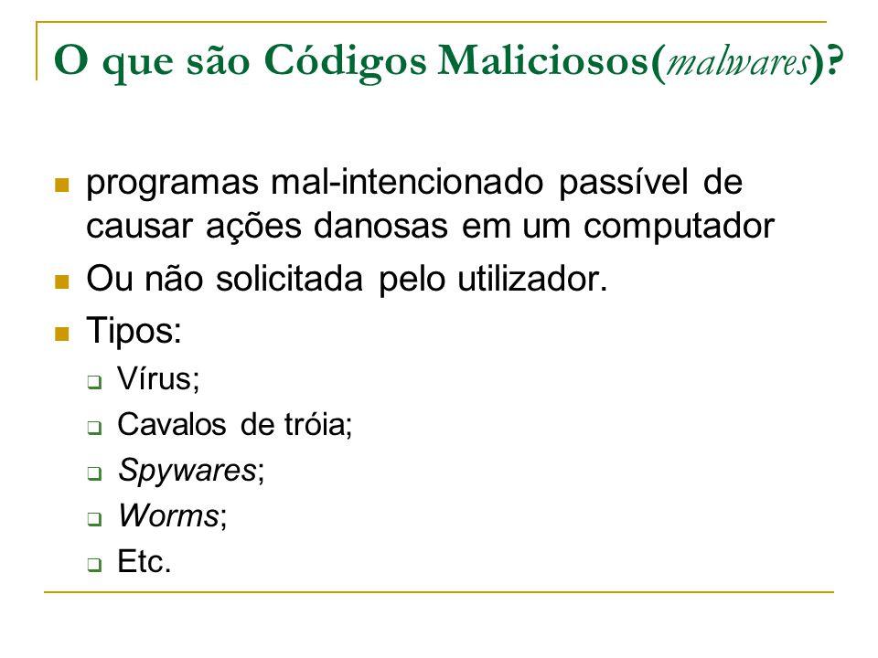 O que são Códigos Maliciosos(malwares)