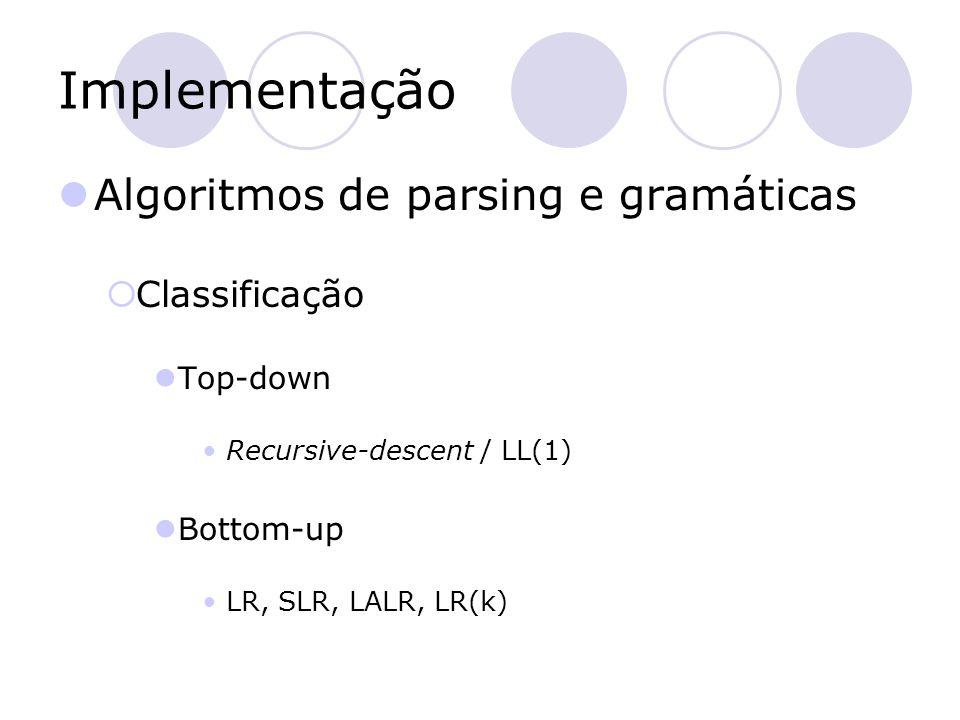 Implementação Algoritmos de parsing e gramáticas Classificação