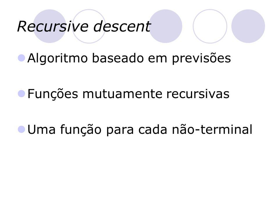 Recursive descent Algoritmo baseado em previsões