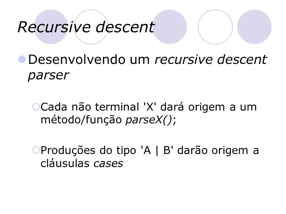 Recursive descent Desenvolvendo um recursive descent parser