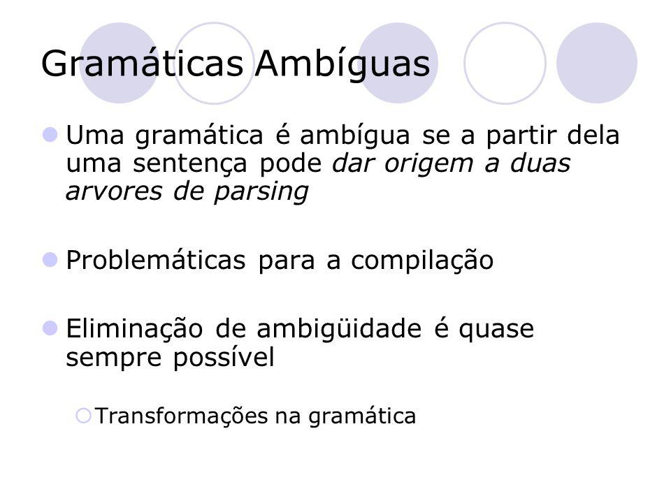 Gramáticas Ambíguas Uma gramática é ambígua se a partir dela uma sentença pode dar origem a duas arvores de parsing.