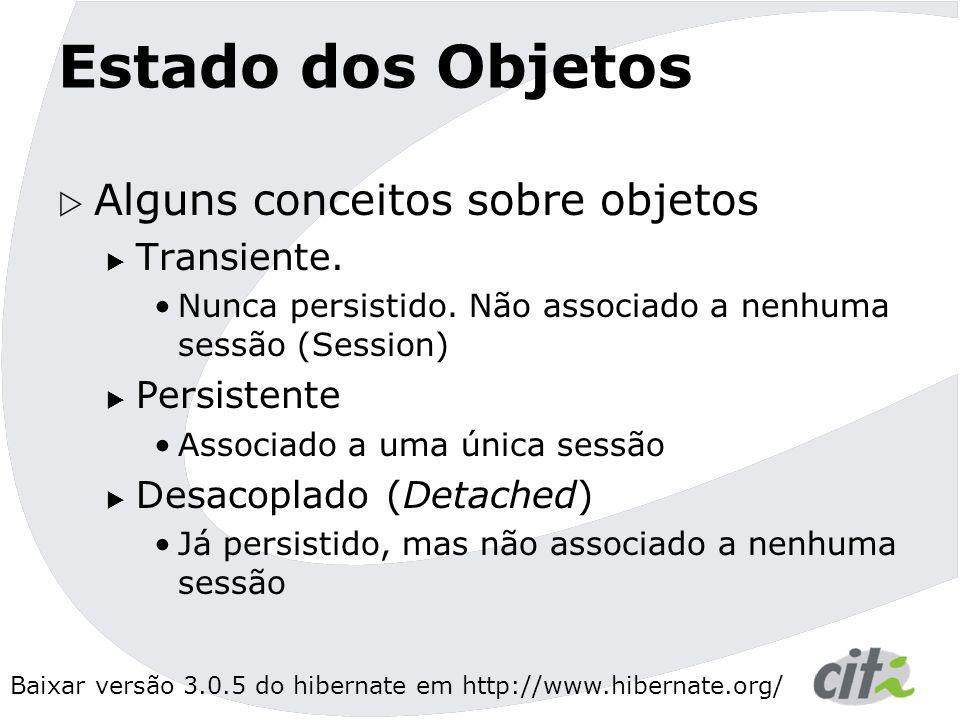 Estado dos Objetos Alguns conceitos sobre objetos Transiente.