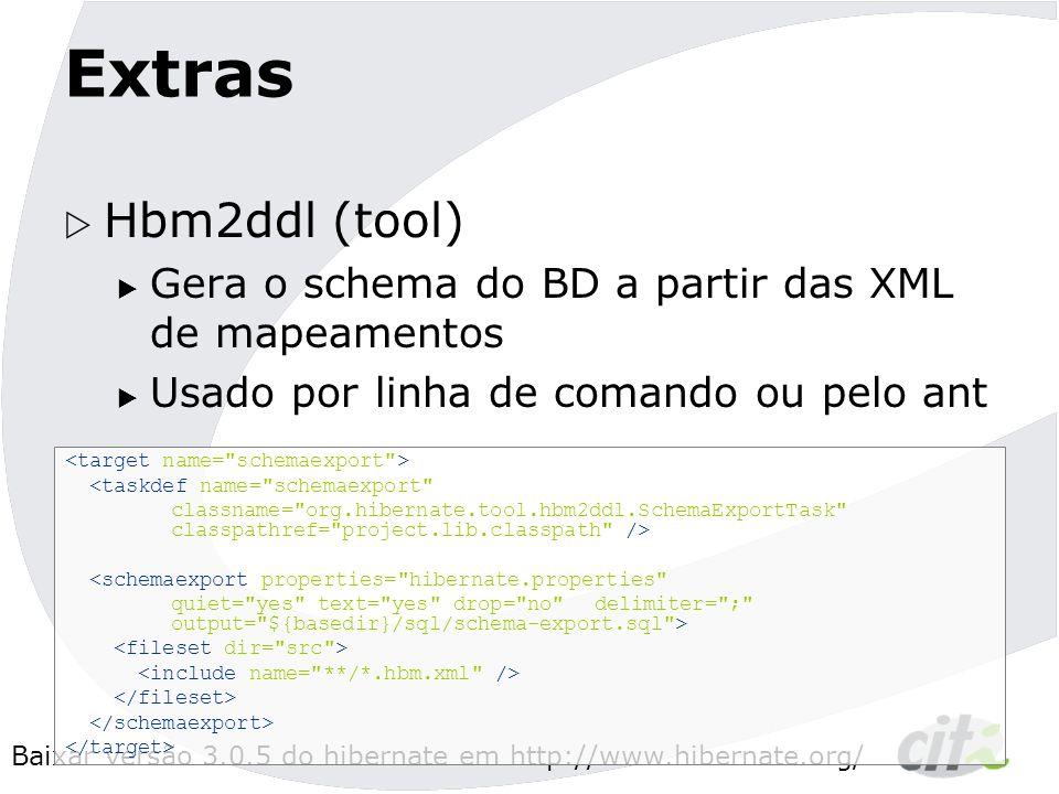 Extras Hbm2ddl (tool) Gera o schema do BD a partir das XML de mapeamentos. Usado por linha de comando ou pelo ant.