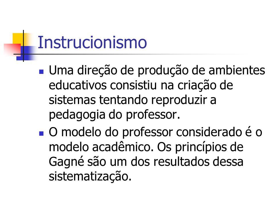 Instrucionismo Uma direção de produção de ambientes educativos consistiu na criação de sistemas tentando reproduzir a pedagogia do professor.