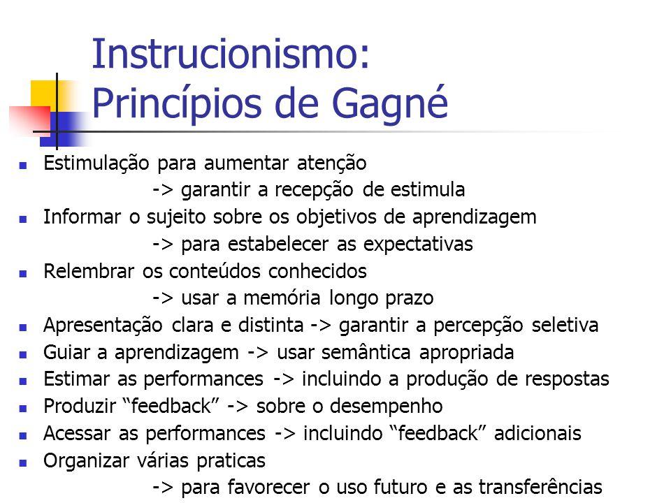 Instrucionismo: Princípios de Gagné