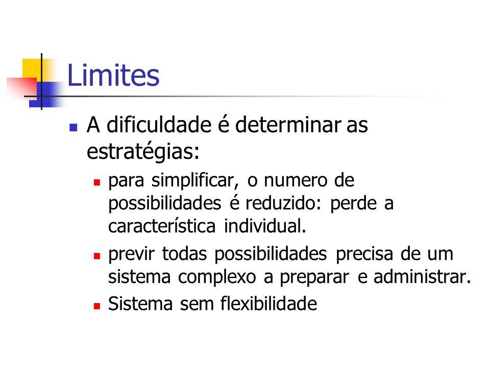 Limites A dificuldade é determinar as estratégias: