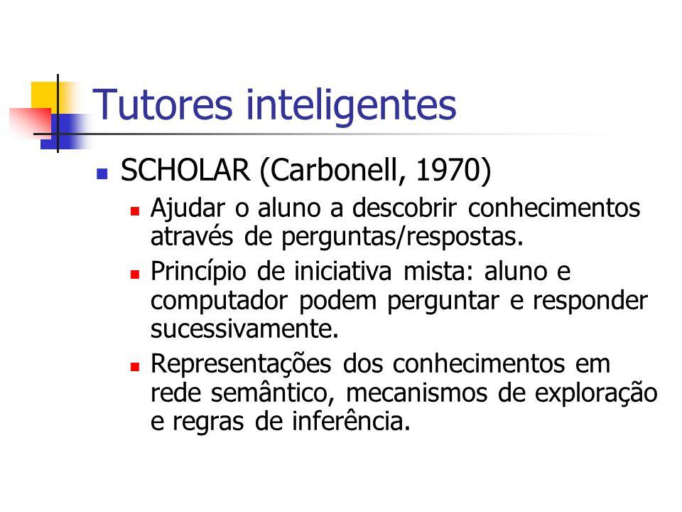 Tutores inteligentes SCHOLAR (Carbonell, 1970)