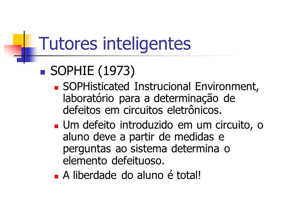 Tutores inteligentes SOPHIE (1973)