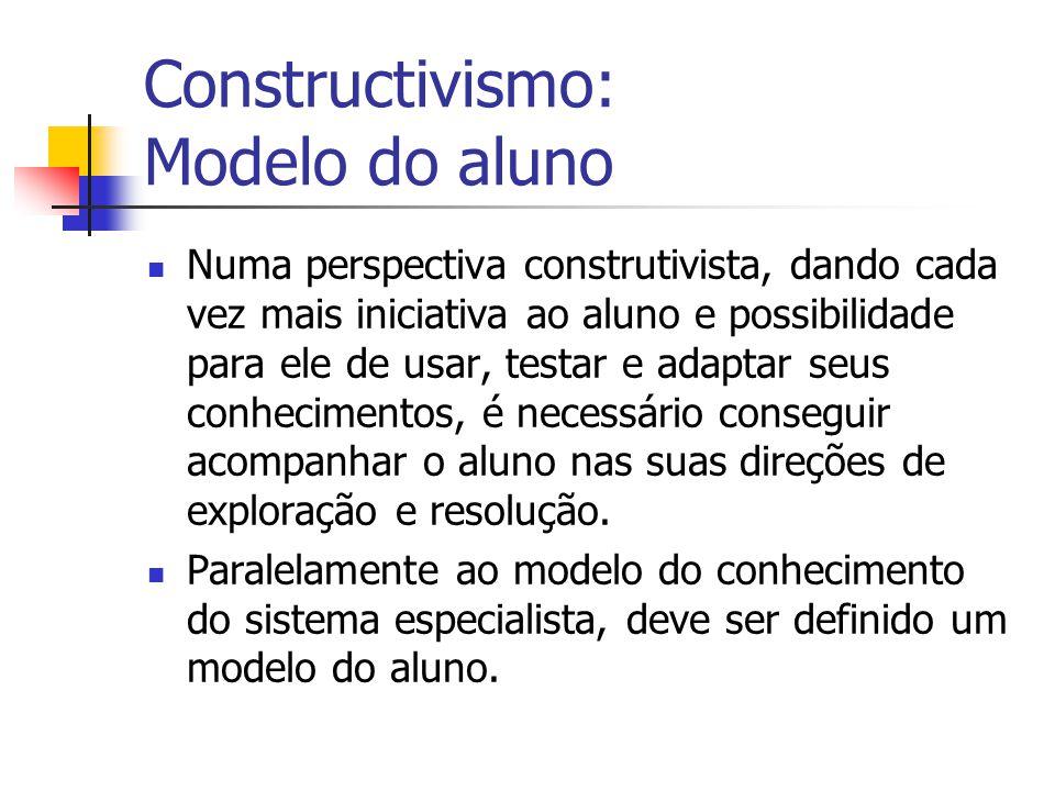 Constructivismo: Modelo do aluno