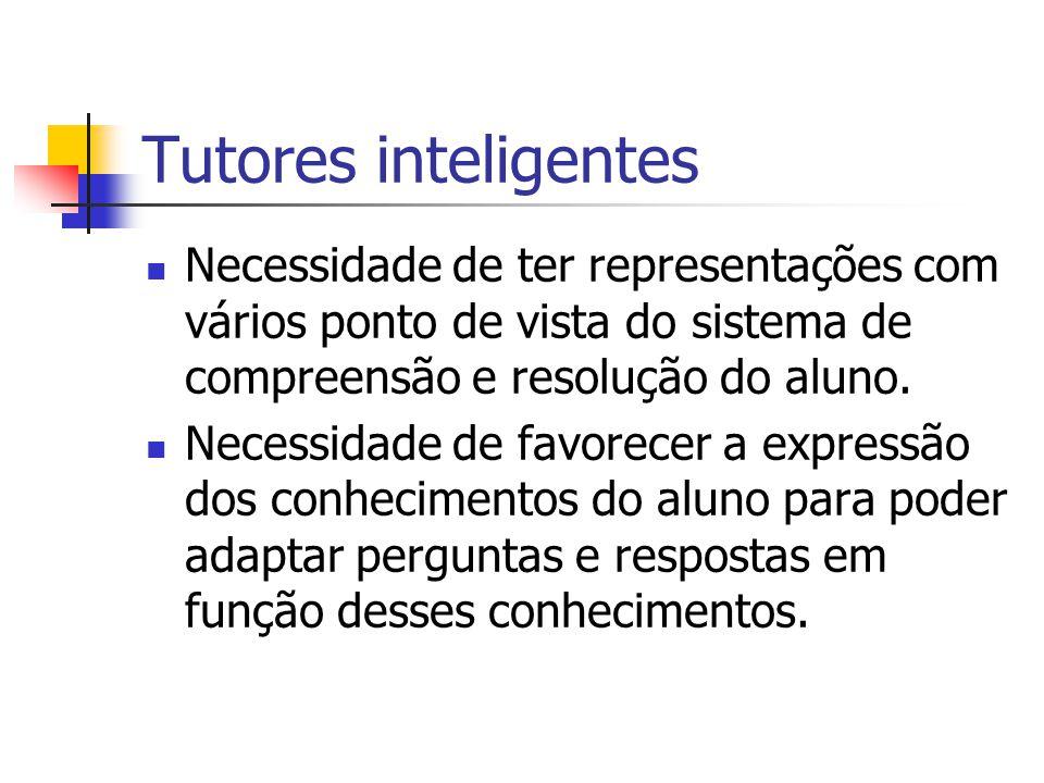 Tutores inteligentes Necessidade de ter representações com vários ponto de vista do sistema de compreensão e resolução do aluno.