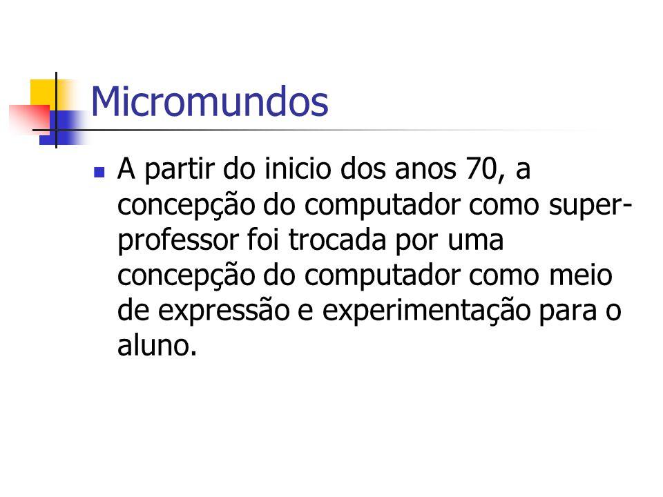 Micromundos