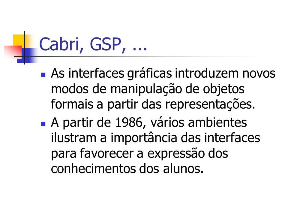 Cabri, GSP, ... As interfaces gráficas introduzem novos modos de manipulação de objetos formais a partir das representações.