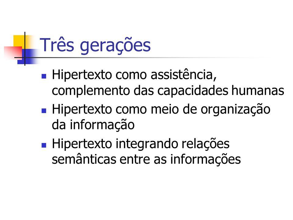 Três gerações Hipertexto como assistência, complemento das capacidades humanas. Hipertexto como meio de organização da informação.
