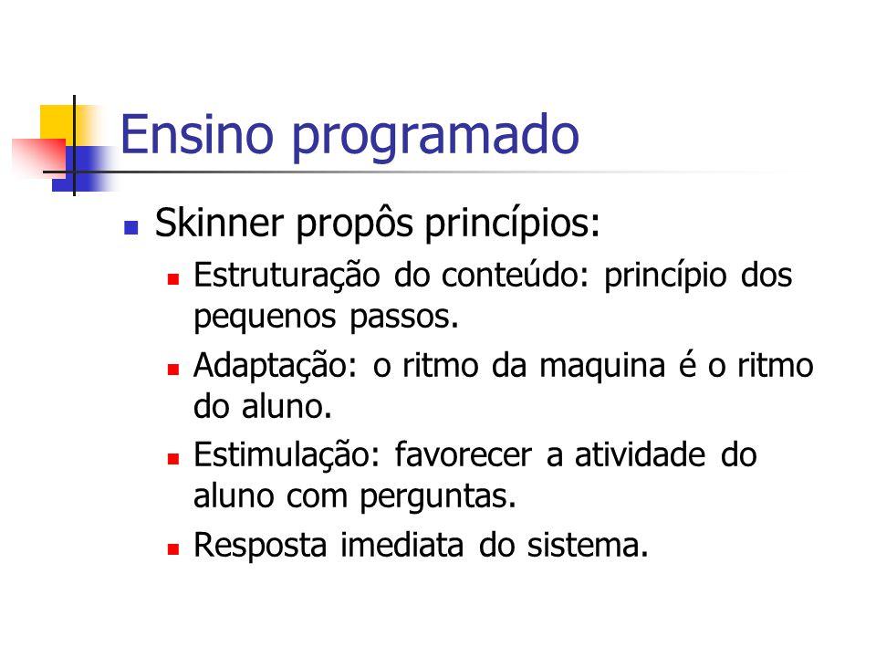 Ensino programado Skinner propôs princípios: