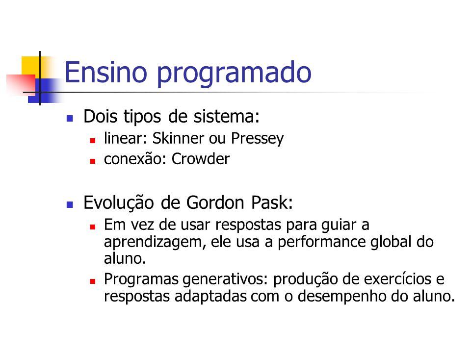Ensino programado Dois tipos de sistema: Evolução de Gordon Pask: